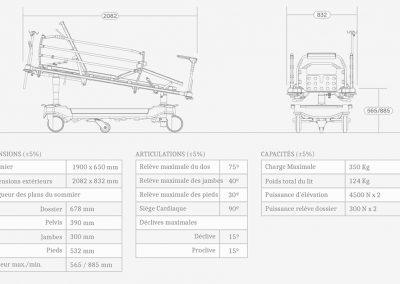 Descriptif du chariot brancard Trendy