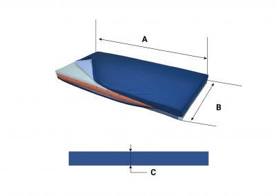 Cote matelas bariatrique (cotes à fournir lors de la demande de devis en vous reportant au schéma ci-dessus)