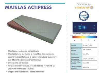 Descriptif matelas Actipress