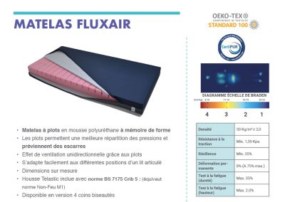 Descriptif matelas Fluxair